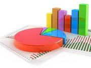 افزایش ۴٫۵ درصدی رشد اقتصادی نیمه نخست امسال نسبت به پارسال