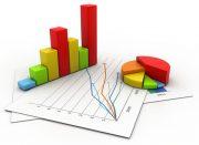 نرخ تورم شاخص بهای تولیدکننده در دی ماه ۹٫۹ درصد شد