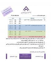 تعرفه تبلیغات سال ۹۸ خانه صنعت، معدن و تجارت ایران